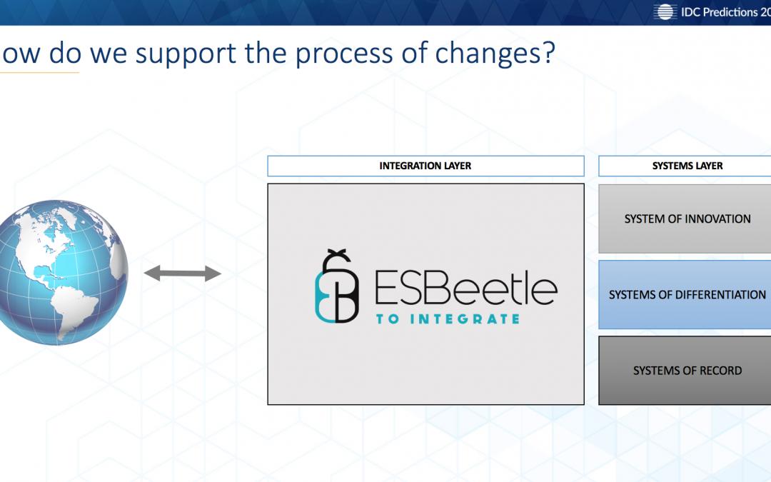 ESBeetle on IDC Predictions 2017